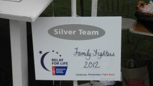 sign to announce winner of the Silver ranking